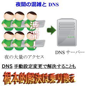 夜間混雑DNS