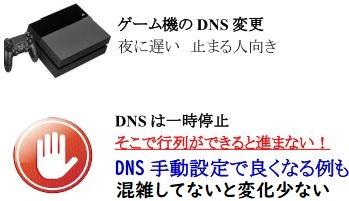 PS4のDNSネットワーク設定の図