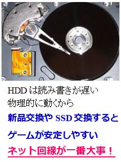 HDDとPCゲームの速度の関係図