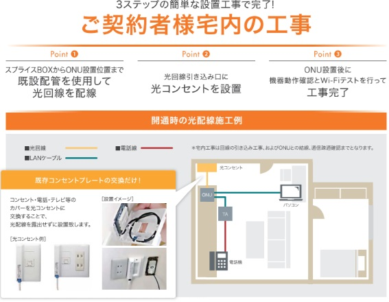 マンションタイプの工事解説図引用
