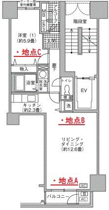 住宅の配置とWi-Fi中継機の位置関係