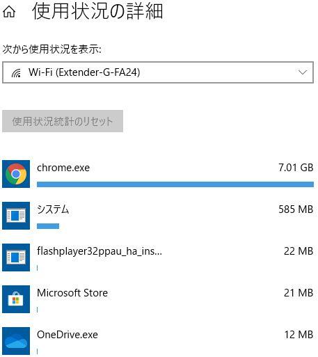 Windows標準のネットワーク設定