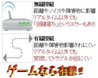 有線LANと無線Wi-Fi比較